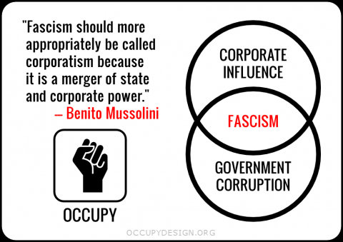 Occupy Fascism