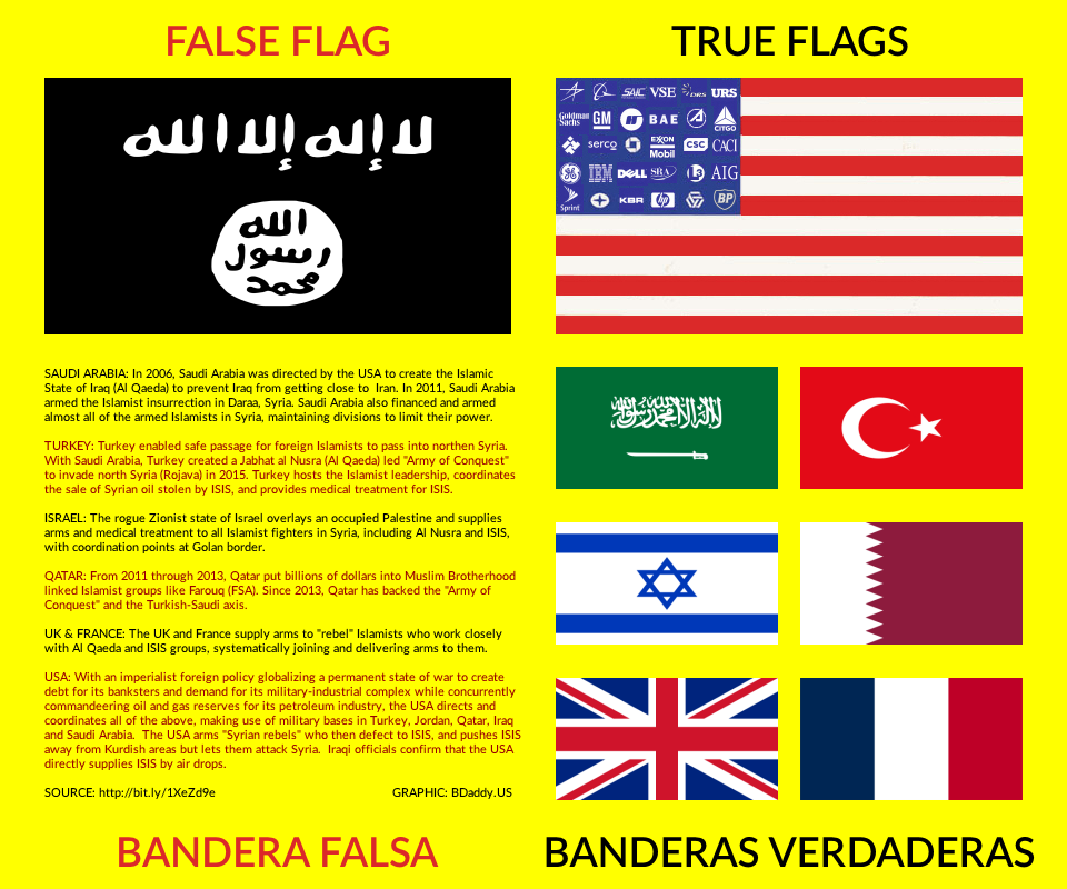 ISIS: Bandera Falsa, Banderas Verdaderas | False Flag, True Flags